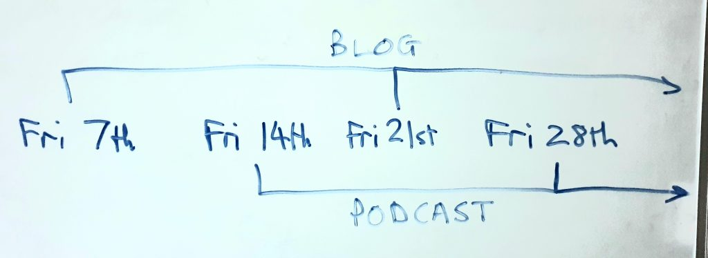 Blog  alternates with new Podcast upcoming Schedule